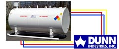 Dunn Industries, Inc. petroleum product tanks